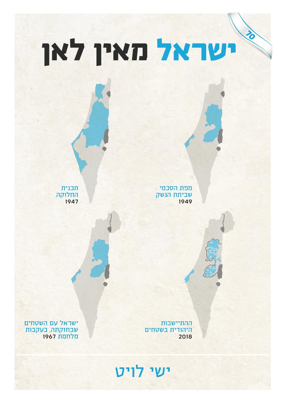 ישראל מאין לאן / ישי לויט -  ראה אור בהוצאת הספרים של סטימצקי